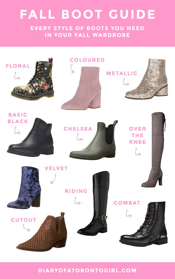 Fall boot guide for women | every style of fall boots you need in your closet | best fall and winter booties to invest in | autumn boot trends | Diary of a Toronto Girl, a Canadian lifestyle blog